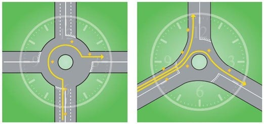 Irish Roundabout Guide Left Turn