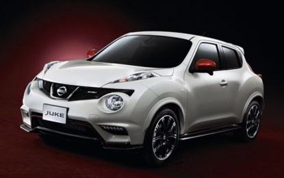The Nissan Juke – is it the Car for You?