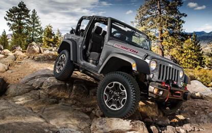 Jeep Wrangler Forum Website