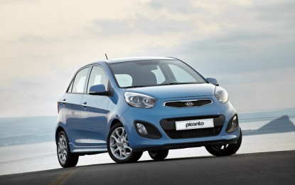 Why You Need To Seriously Consider Buying The Kia Picanto