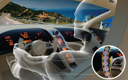 5 Future Technologies Poised to Revolutionize the Auto Industry
