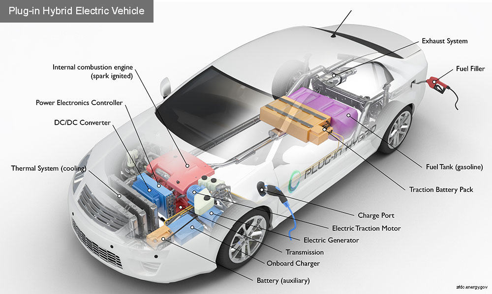 hybrid car components