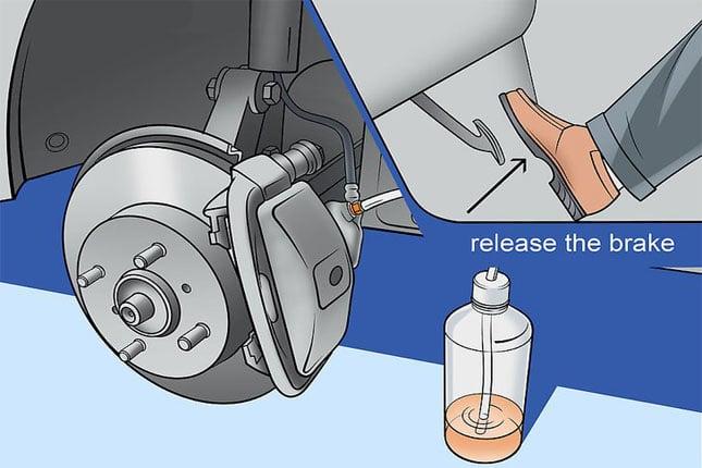 Pump & Release Method